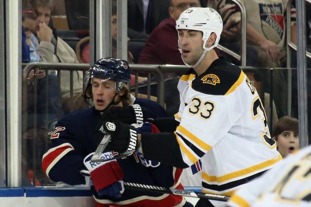 Breaking Down the Boston Bruins' Depth on the Blue Line