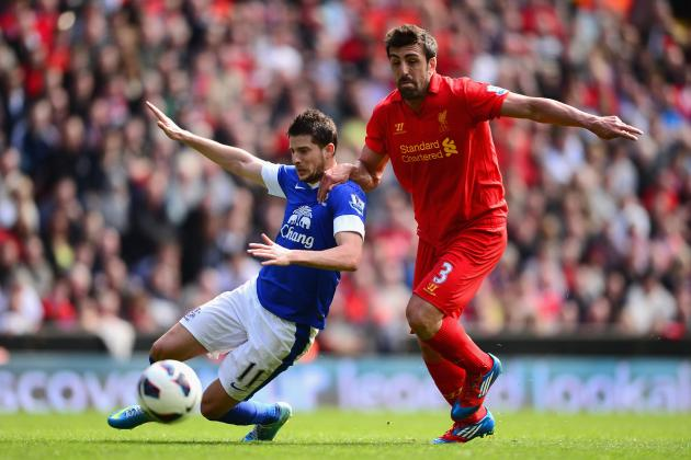 Liverpool Face Left-Sided Uncertainty with Injury to Jose Enrique