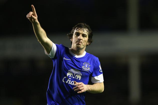 Leighton Baines Injury: Updates on Everton Star's Toe and Return