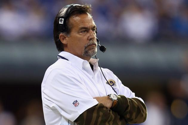Which Rams Run Defense Will Show Up?