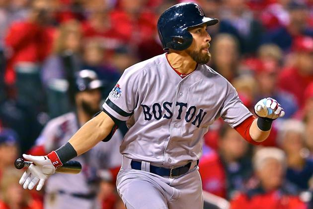 How Large Should Jacoby Ellsbury's Injury History Loom in His Free Agency?