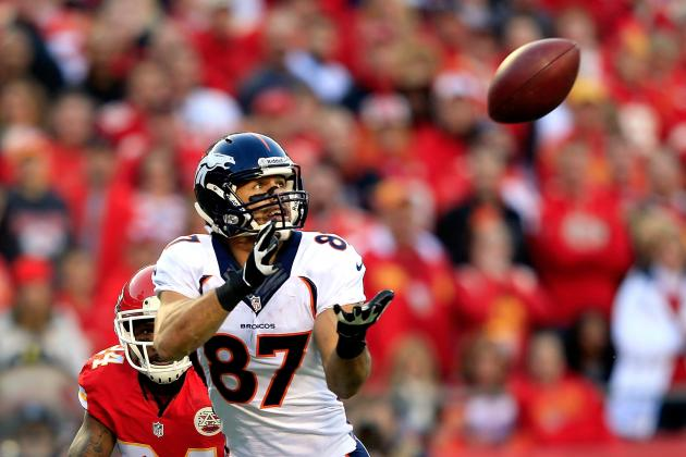 Broncos vs. Chiefs: Live Game Grades and Analysis of Denver