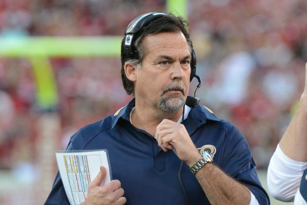Rams Have Nothing Up Their Sleeves : Sports
