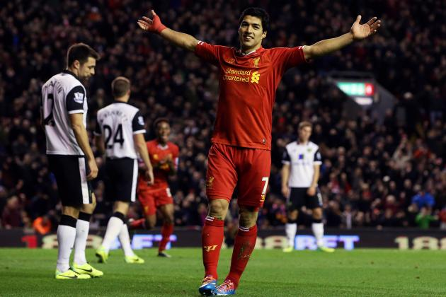 Luis Suarez Compared to Cristiano Ronaldo and Lionel Messi, Happy at Liverpool