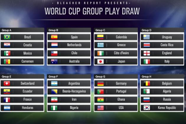 World Cup Draw 2014 Results: Groups, Bracket and Schedule Revealed