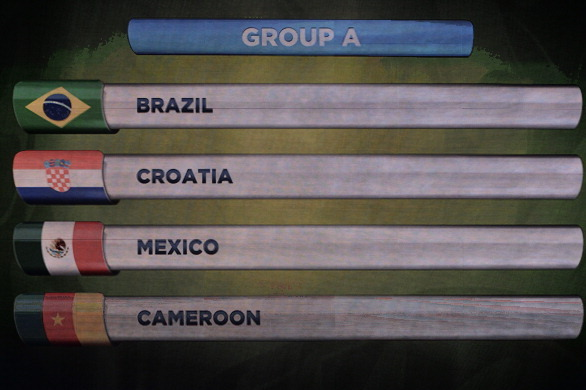 Breaking Down Mexico's World Cup 2014 Group Stage Opponents