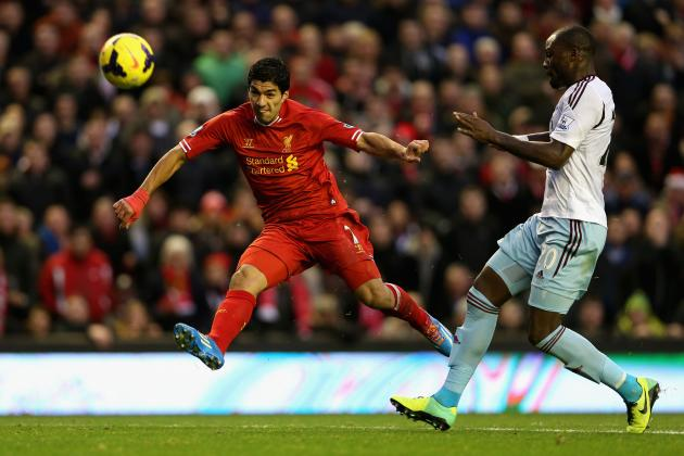 Analysing Luis Suarez's Performance vs. West Ham