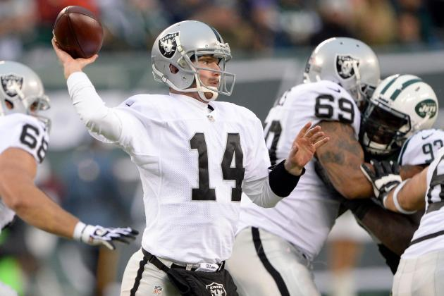What Matt McGloin Must Do to Go into Offseason as Raiders' 2014 Starter