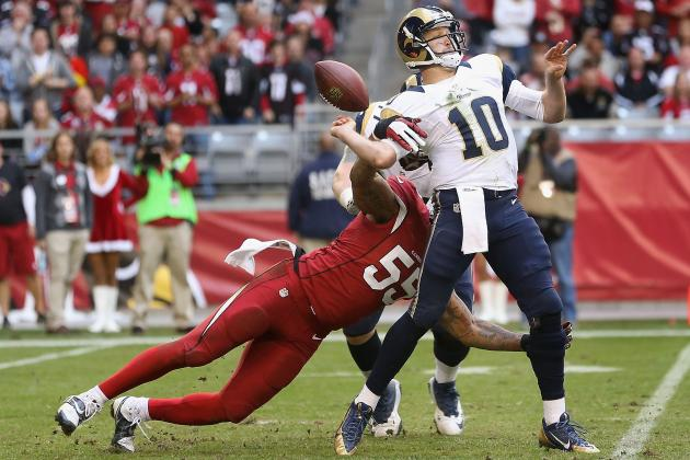 Cardinals vs. Titans: Breaking Down Arizona's Game Plan
