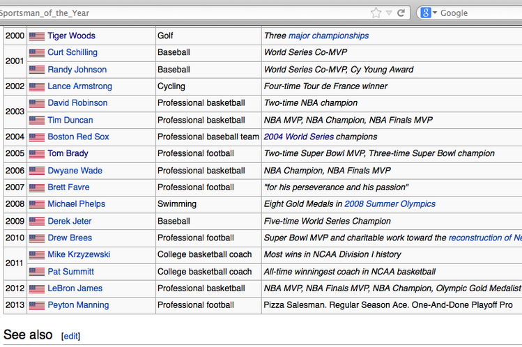 Peyton Manning's 'Sportsman of the Year' Wikipedia Description Is Altered