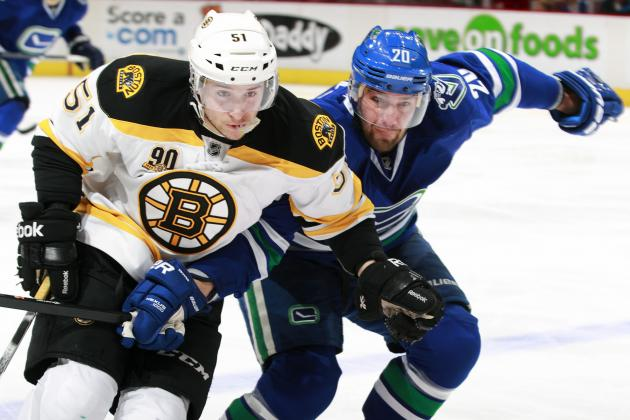 Is Bruins Prospect Ryan Spooner Ready for a Permanent Move to the NHL?