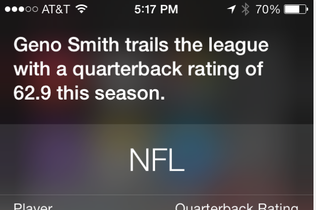 Apple iPhone's Assistant Siri Names the Best and Worst Quarterbacks in the NFL