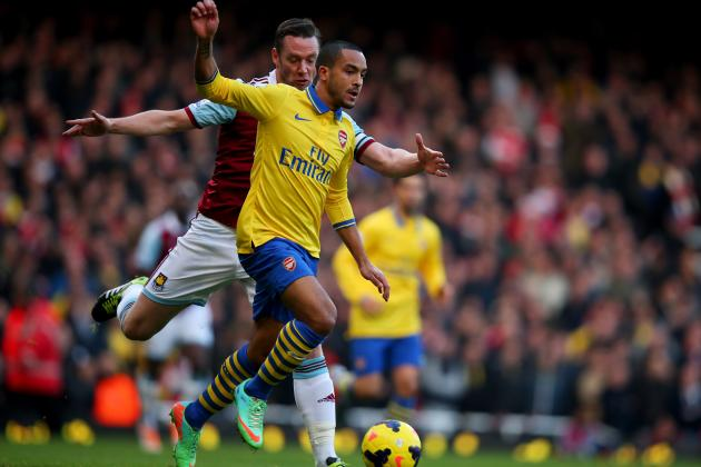 Analysing Theo Walcott's Performance vs. West Ham
