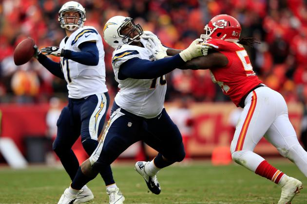 Kansas City Chiefs vs. San Diego Chargers: Betting Odds Analysis, Prediction