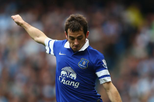 Manchester United Transfer News: Leighton Baines 'Guaranteed' to Stay at Everton