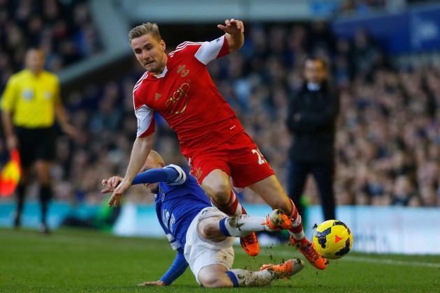 Southampton vs. Chelsea: A Quiet Day Can't Diminish Luke Shaw's Rare Potential
