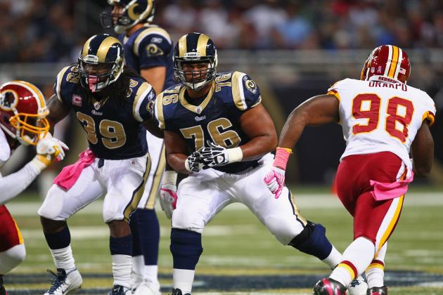 Breaking Down the St. Louis Rams' Salary Cap: Where Is the Money Best Spent?