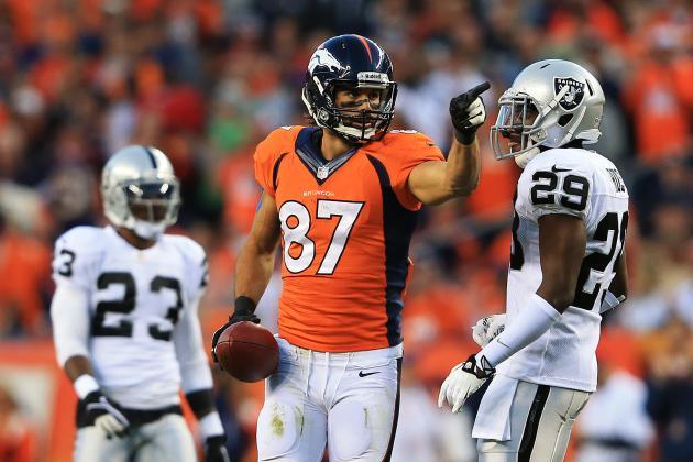 Breaking Down the Denver Broncos' 2014 Salary Cap: Where Is the Money Best Spent?