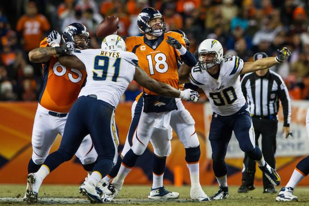 Chargers vs. Broncos: Denver's Biggest Weaknesses for San Diego to Exploit
