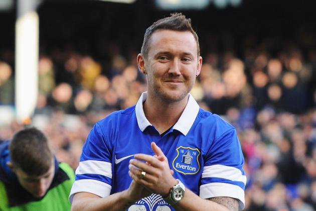 Everton Sign Aiden McGeady from Spartak Moscow on Permanent Deal