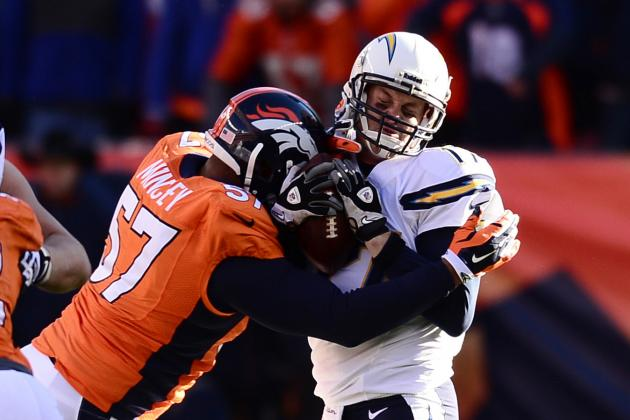 Denver Broncos' Defense Suddenly Stingy