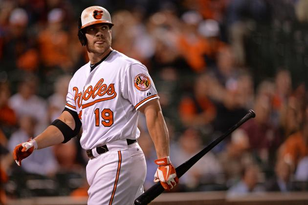 Fantasy Baseball 2014: Likelihood of Encore from Last Year's Breakout Stars