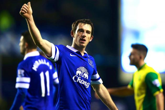 European Team of the Week: Leighton Baines Returns, Domenico Berardi Is the Star