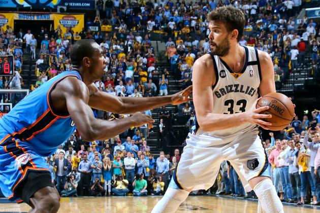 Oklahoma City Thunder vs. Memphis Grizzlies: Live Score and Analysis