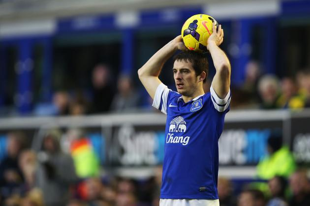 Manchester United Transfer News: Alternative Targets to Leighton Baines