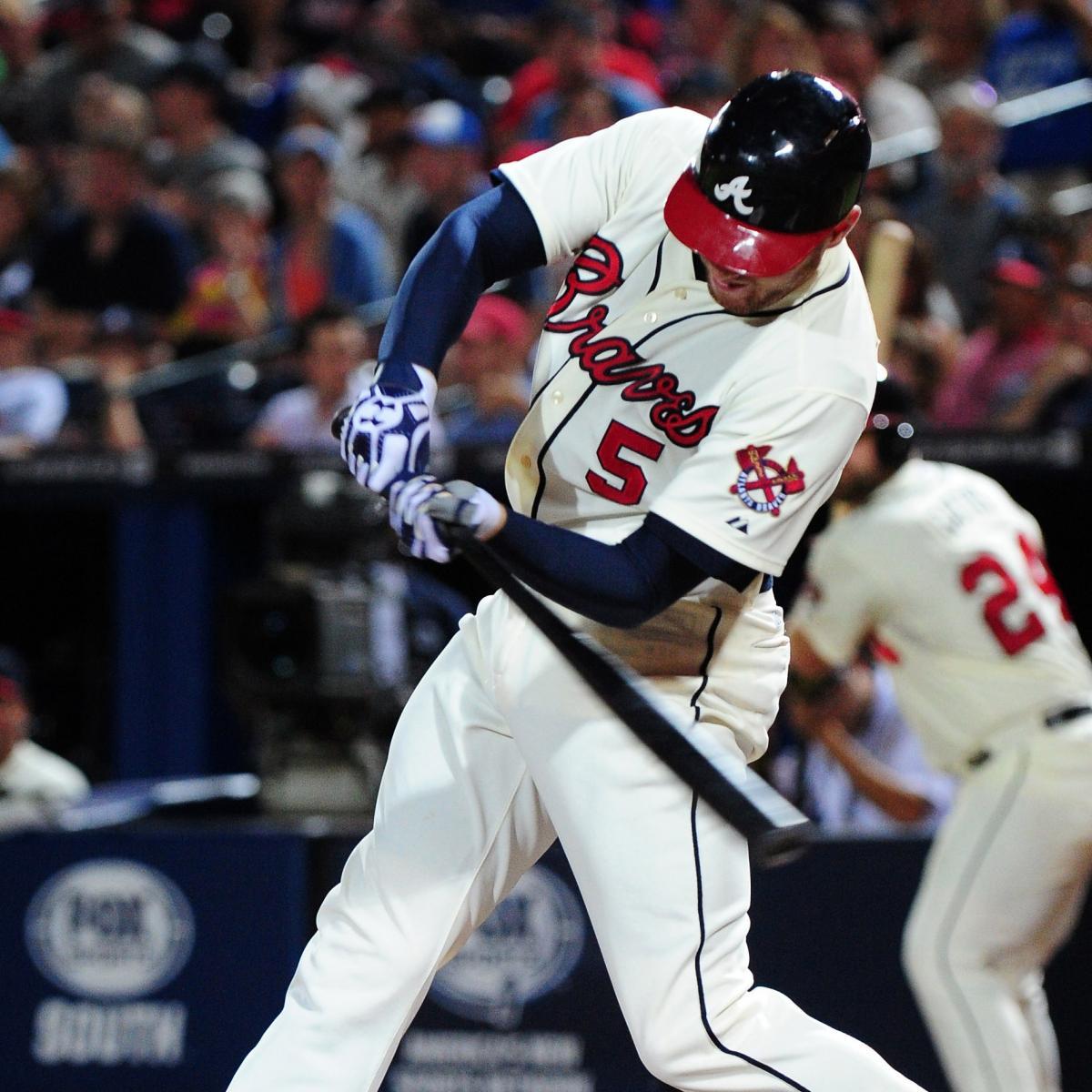 Ranking the Atlanta Braves' Most Important Players Heading
