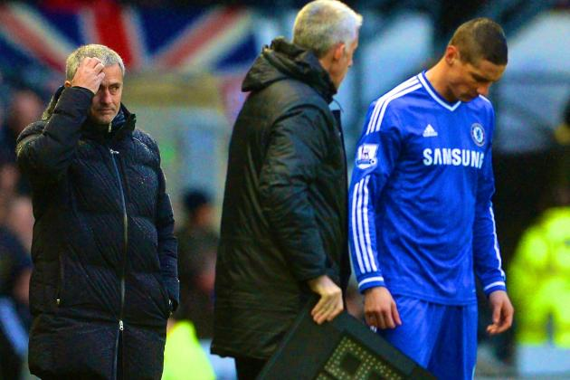 Fernando Torres Injury: Updates on Chelsea Star's Knee and Return