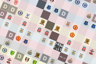 Premier League Results Graphic Shows Clubs' Form Home and Away