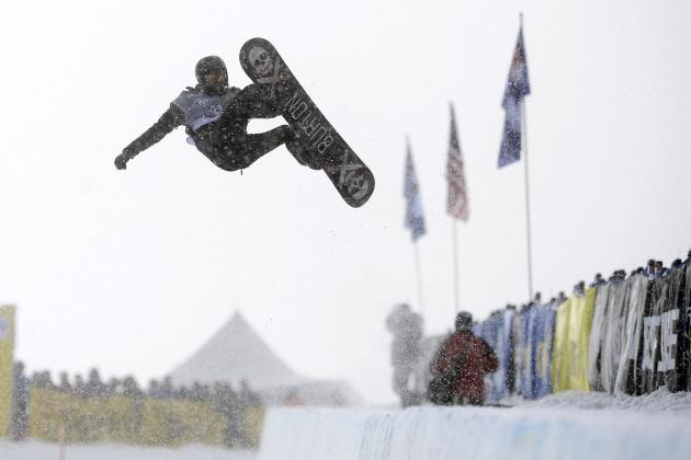 Projections for Shaun White at Sochi 2014 Olympics