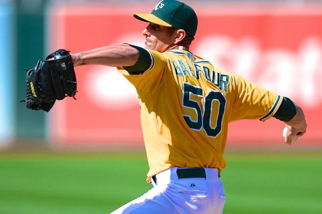 Grant Balfour Signs 2-Year Contract with Tampa Bay Rays