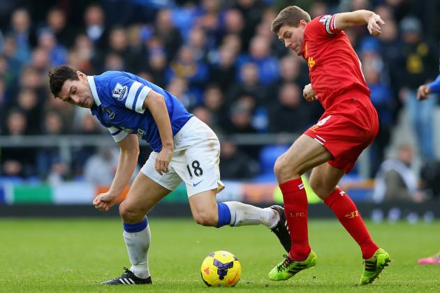 Liverpool vs. Everton: Simulating Merseyside Derby Using FIFA 14 on Xbox One