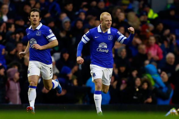 Everton Announce 5-Year Kit Deal with Umbro