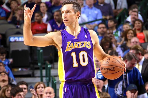 Los Angeles Lakers vs. Minnesota Timberwolves: Live Score and Analysis