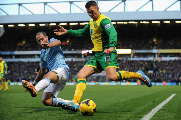 Best Tweets from Manchester City's Match with Norwich City