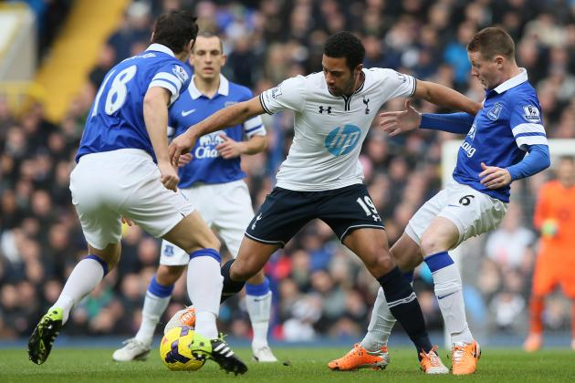 Tottenham vs. Everton: Belgian Contingent at the Heart of a Close Contest