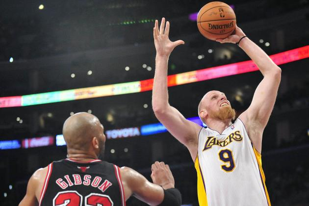 Chris Kaman Says 1-Year Contracts Complicate Matters for Lakers