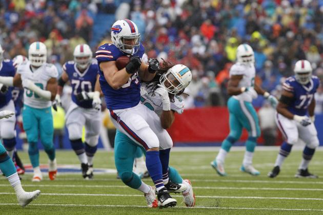 Buffalo Bills Shouldn't Re-Sign Free Agent TE Scott Chandler