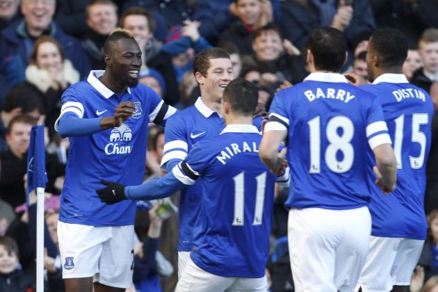 Lacina Traore Injury: Updates on Everton Star's Status and Return