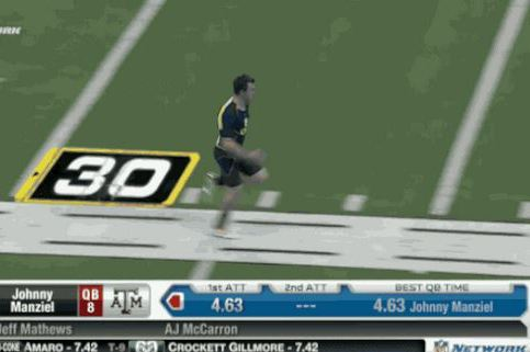 Watch Johnny Manziel Run 40-Yard Dash at NFL Scouting Combine