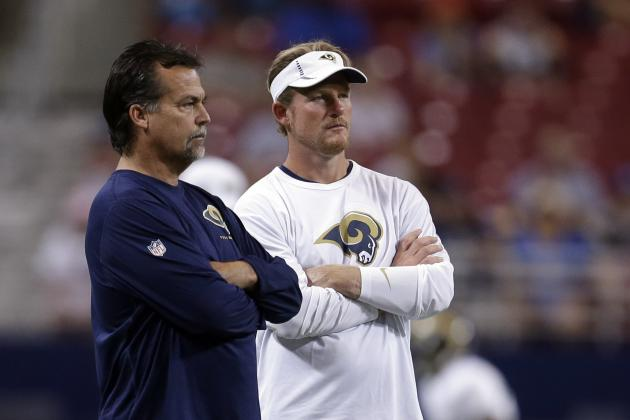 Breaking Down Rams' Salary-Cap Situation Heading into Free Agency