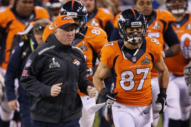 Breaking Down Broncos' Salary Cap Situation Heading into Free Agency