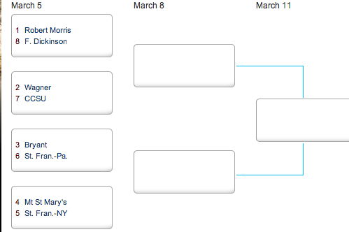 2014 Northeast Conference Tournament Bracket