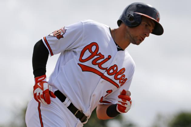 Baltimore Orioles Spring Training Stock Watch: Who Is Rising and Who Is Falling?