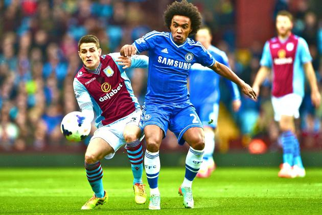 Aston Villa vs. Chelsea: Premier League Live Score, Highlights, Report