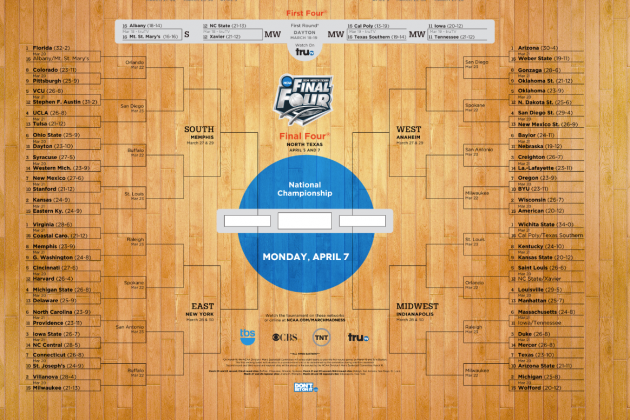 Printable NCAA Tournament Bracket 2014: Where to Download Complete Bracket