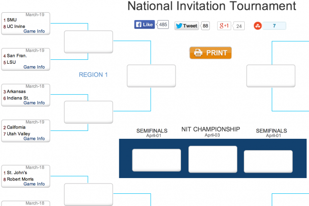 National Invitation Tournament